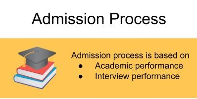 Admission process-Indian School of Business, Hyderabad