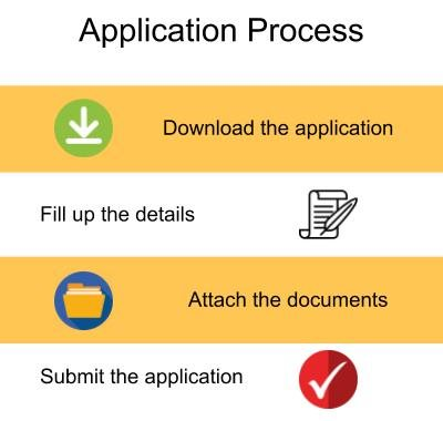 Application Process-Xaviers Institute of Business Management Studies, Hyderabad