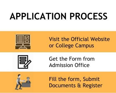 Application Process - KNMIET, Modinagar