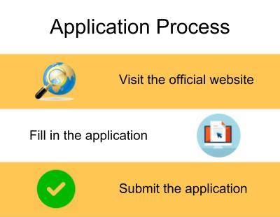 Application Process-Kashi Institute of Technology, Varanasi