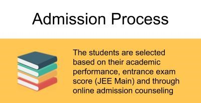 Admission Process-Indore Institute of Science and Technology, Indore
