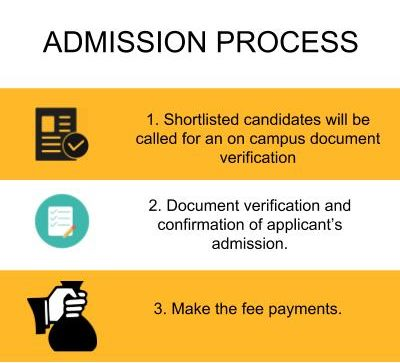 Arya College of Engineering and IT, -Admission Process