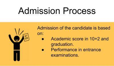 Admission Process-Kirloskar Institute of Advanced Management Studies, Harihar