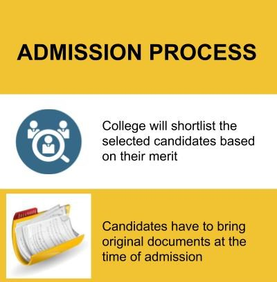 Admission Process-Pt Jawahar Lal Nehru Government College, Faridabad