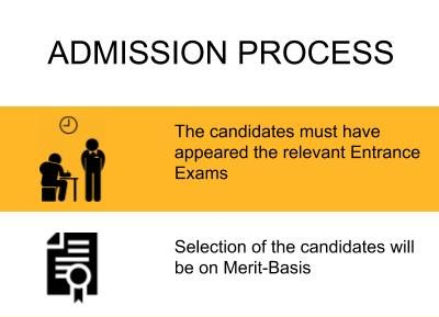 Admission Process - Dhole Patil College of Engineering, Pune