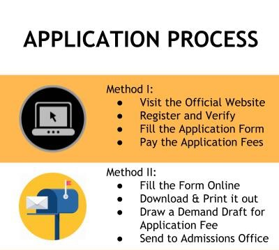 Application Process - SRM University, Ramapuram Campus, Chennai