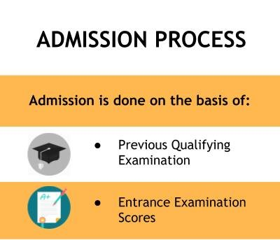 Admission Process - Bhabha Institute of Technology, Kanpur