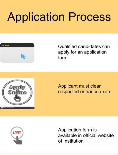 Application Process-CVSR College of Engineering, Rangareddi