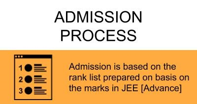 Admission Process - Indian Institute of Space Science and Technology, Thiruvananthapuram