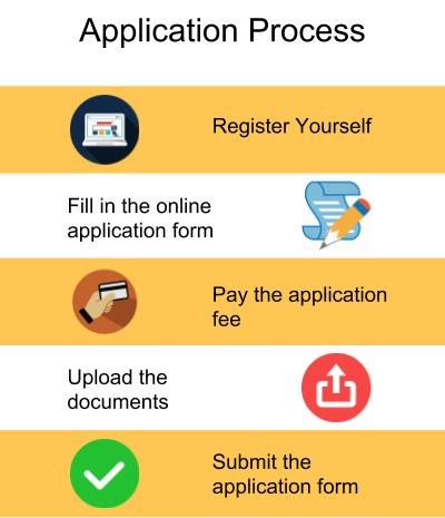 Application Process-Pimpri Chinchwad College of Engineering, Pune