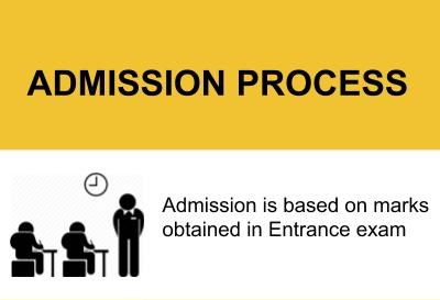 Admission Process-Fairfield Institute of Management and Technology, New Delhi