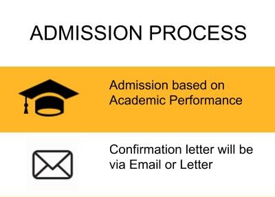 Admission Process - Indian School of Business Management & Administration, Kolkata