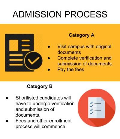 Admission Process - Anil Neerukonda Institute of Technology & Sciences, [ANITS]