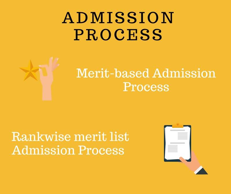 Amission Process-Cotton College, Guwahati