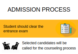 Admission Process-TKR College of Engineering and Technology, [TKRCET] Hyderabad