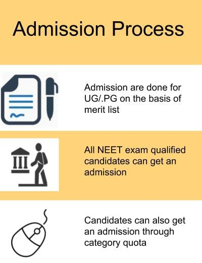 Admission Process-Era's Lucknow Medical College and Hospital, Lucknow