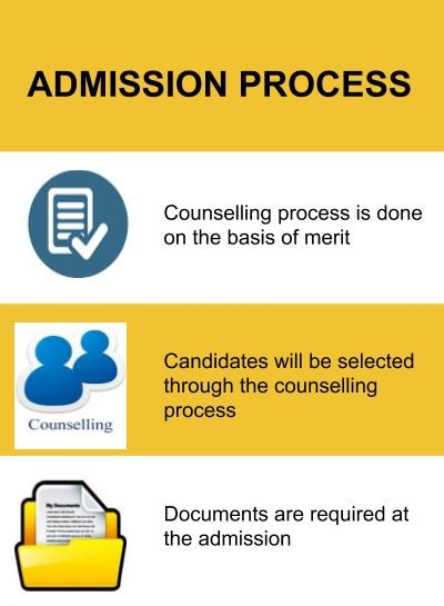 Admission Process-Mukesh Patel School of Technology Management & Engineering, Mumbai