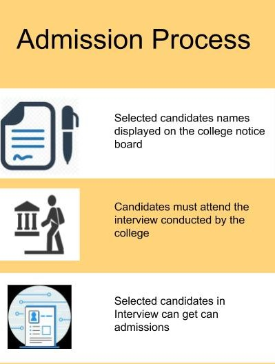 Admission Process-Justice Basheer Ahmed Sayeed Womens College, Chennai
