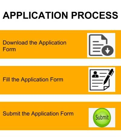 Application Process - United Institute of Management, Greater Noida