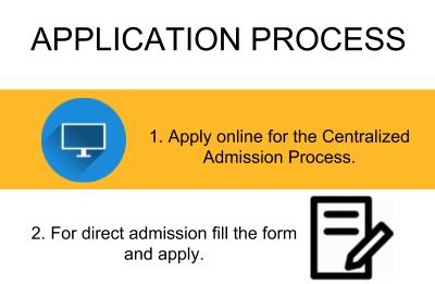 Application Process - KMCT Medical College, [KMC] Kozhikode