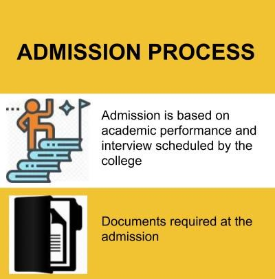 Admission Process-Presidency College, Bangalore