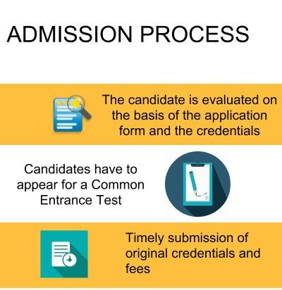 Admission Process - Cambridge Institute of Technology, Bangalore
