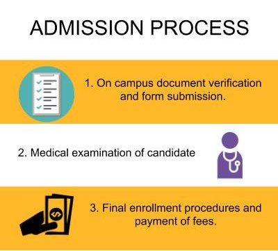 Admission Process - Muzaffarnagar Medical College, [MMC] Muzaffarnagar
