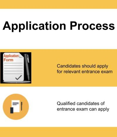 Application Process-Kalyani Government Engineering College, Nadia
