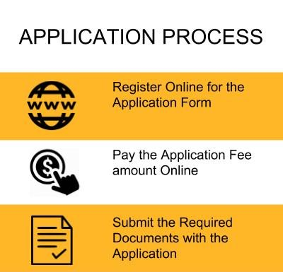 Application Process - B.M. Institute of Engineering & Technology, Sonipat