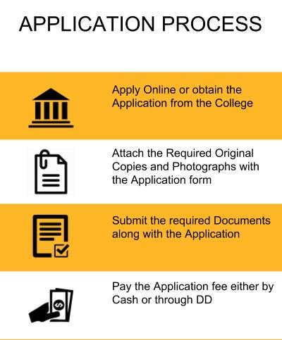 Application Process - Aravali College of Engineering and Management, Faridabad