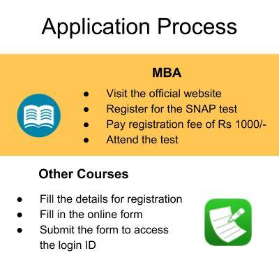 Application Process-Symbiosis Centre for Management and HRD, Pune