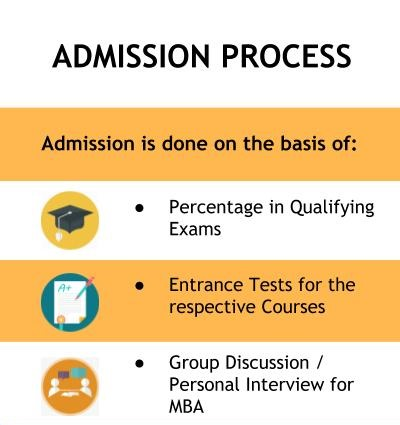 Admission Process - Rungta College of Engineering and Technology, Bhilai