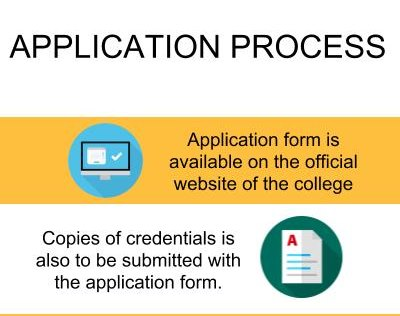 Application Process - Cambridge Institution of Technology, Bangalore