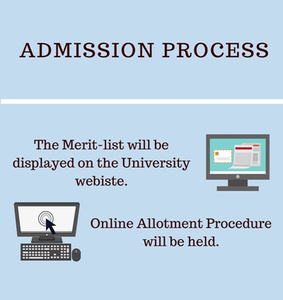 Admission Process- Maharashtra Animal and Fisheries Sciences University,  Nagpur