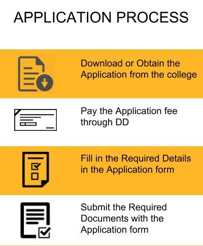 Application Process - All India Institute of Medical Sciences, Bhopal