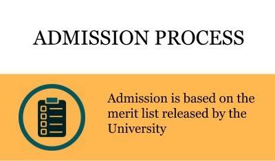 Admission Process - Galgotias University, Noida