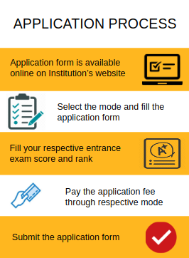 Application process-United School of Business,Noida