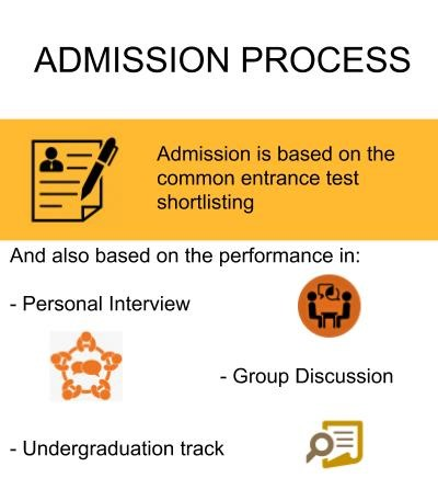 Admission Process - Dayananda Sagar Institutions, Bangalore