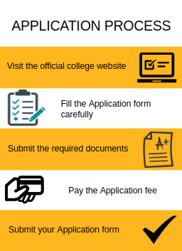 Application Process-East West Institute of Technology, [EWIT] Bangalore