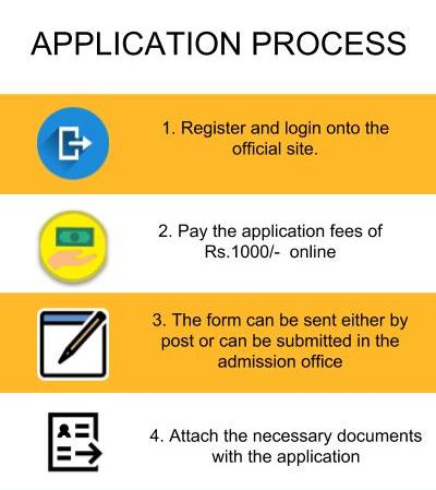 Indo Global College of Engineering-Application Process