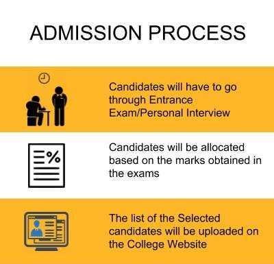 Admission Process - Jyothy Institute of Technology, Bangalore