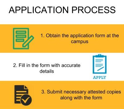 Application Process - Alpha Arts and Science College, [AASC]