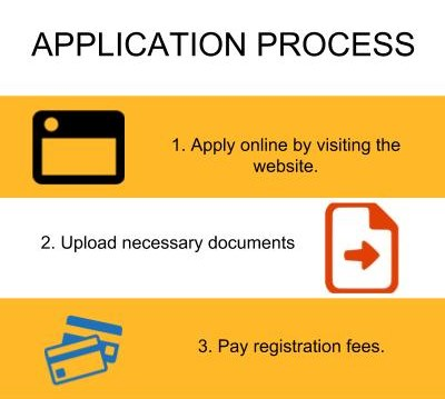 Application Process - CMS Business School, Bangalore