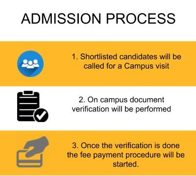 Indo Global College of Engineering-Admission Process