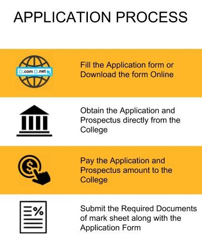 Application Process - Alliance College of Law, Bangalore