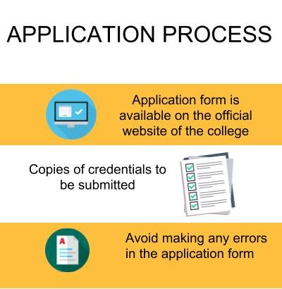 Application Process - Vivekananda Institute of Technology, Bangalore