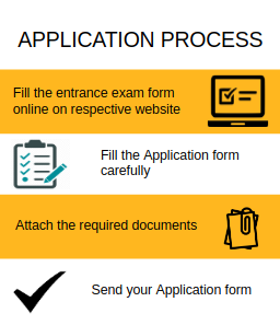 Application Process-Godavari Institute of Engineering and Technology, [GIET] Rajamundhry