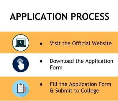 Application Process - Bhilai Institute of Technology, Durg
