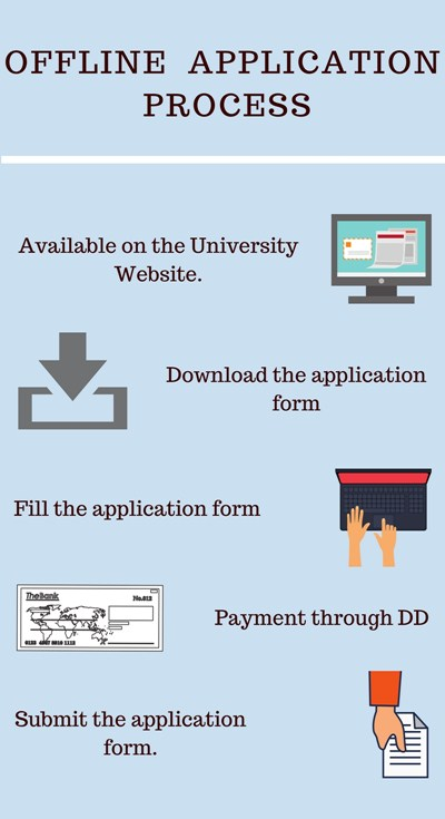 Offline Application Process- AISECT University Faculty of Engineering and Technology, Raisen