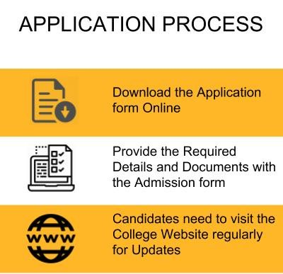Application Process - Jyothy Institute of Technology, Bangalore